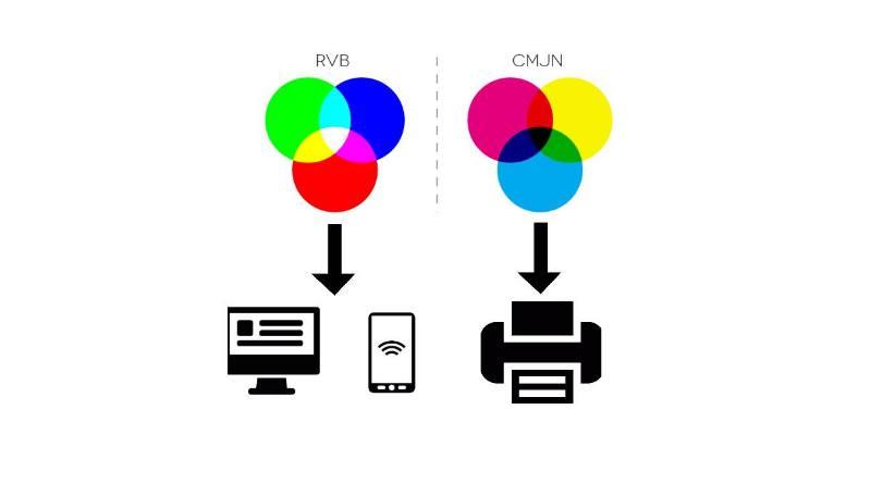illustration-rvb-web-cmjn-print-reproconcept